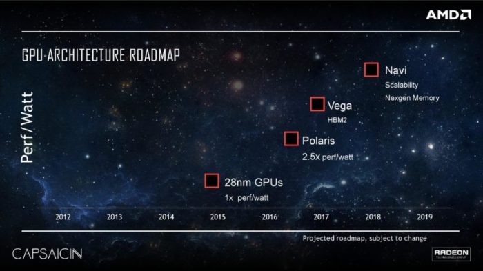 Capsaicin-Presented-by-AMD-Radeon_FINAL-page-012-820x461