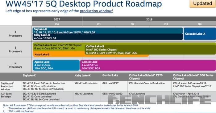 Intel-Desktop-Client-Roadmap-HEDT-Mainstream-Entry_1