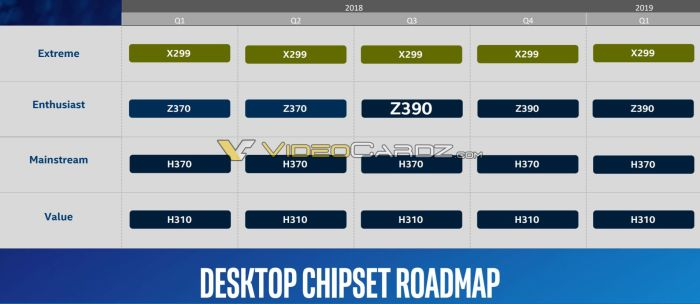 Intel-Chipset-Roadmap-2