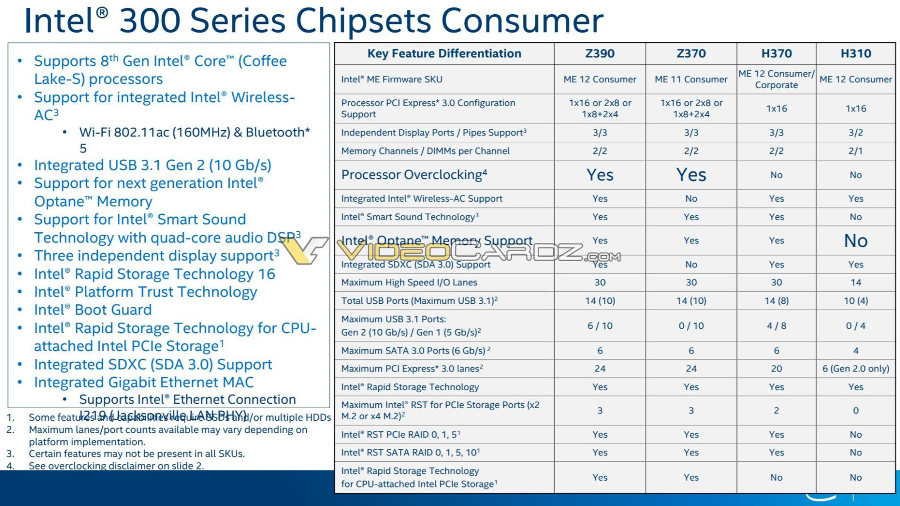 Intel-Chipset-Roadmap-3.jpg