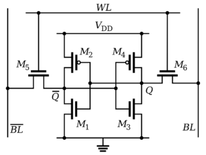 Fig-3-2000px-SRAM_Cell_6_Transistors-300x225