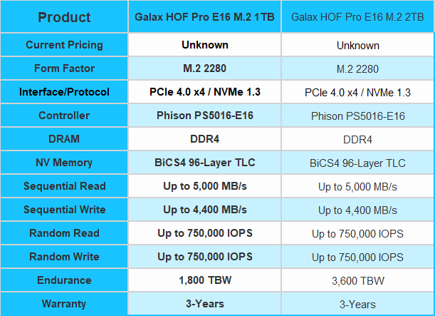 9279_01_galax-hof-pro-1tb-nvme-pcie-gen4-2-ssd-review