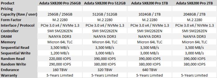 8850_2_adata-sx8200-pro-nvme-ssd-review-sm2262en-64-layer-tlc_full